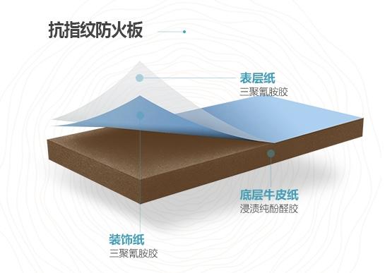 北京抗指纹防火板