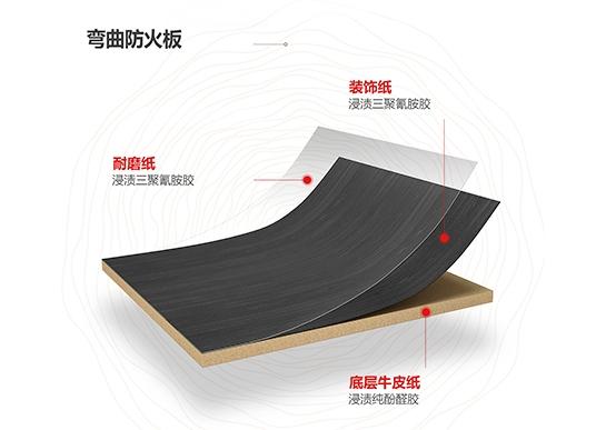北京弯曲防火板